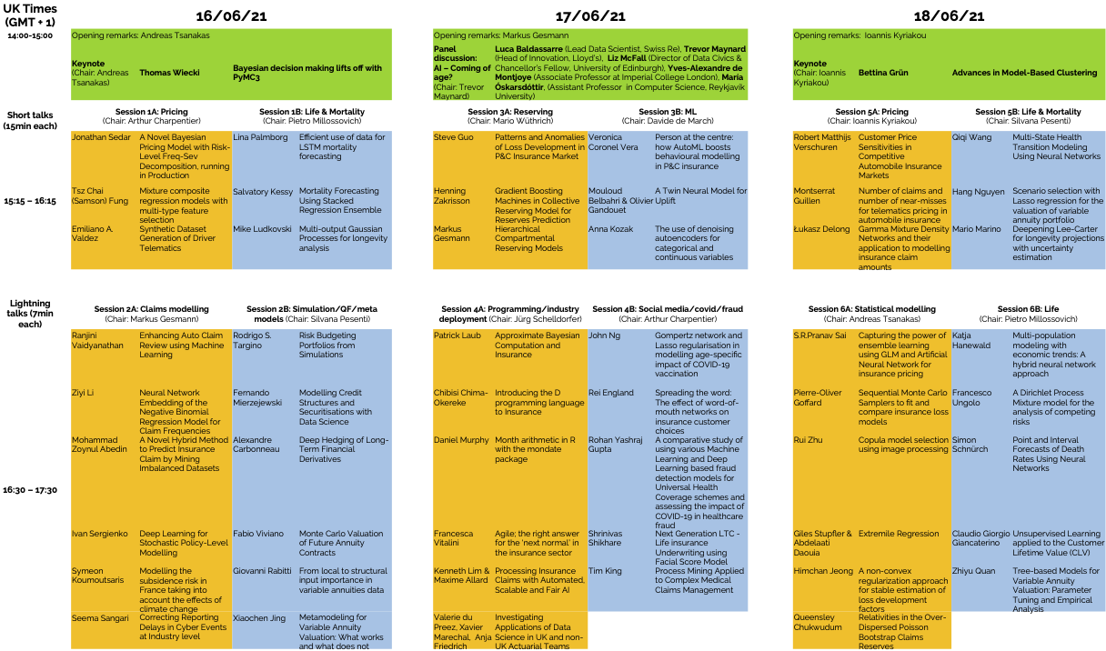 IDSC 2021 programme